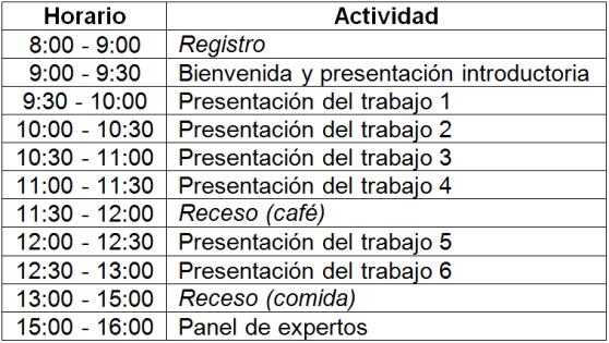 tabla_consorcio_posgrado